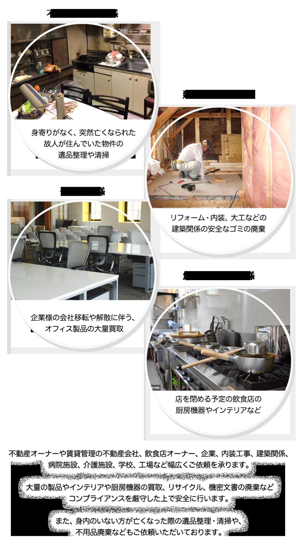 不動産オーナー様、建築関係の企業様、一般企業様、飲食店オーナー様 不動産オーナーや賃貸管理の不動産会社、飲食店オーナー、企業、内装工事、建築関係、病院施設、介護施設、学校、工場など幅広くご依頼を承ります。大量の製品やインテリアや厨房機器の買取、リサイクル、機密文書の廃棄などコンプライアンスを厳守した上で安全に行います。また、身内のいない方が亡くなった際の遺品整理・清掃や、不用品廃棄などもご依頼いただいております。