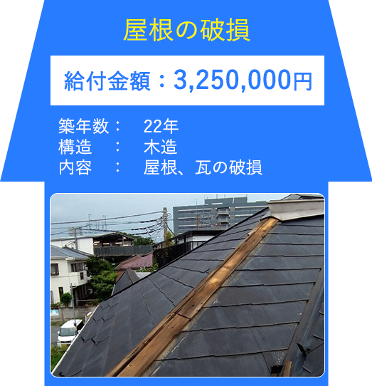 屋根の破損 給付金額:3250000円